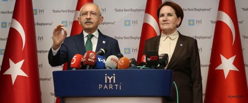 Kılıçdaroğlu'dan ret kararına değerlendirme