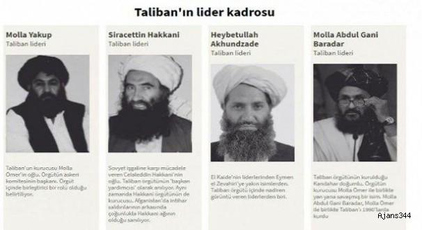 Taliban hükümetinde yönetim belli oldu
